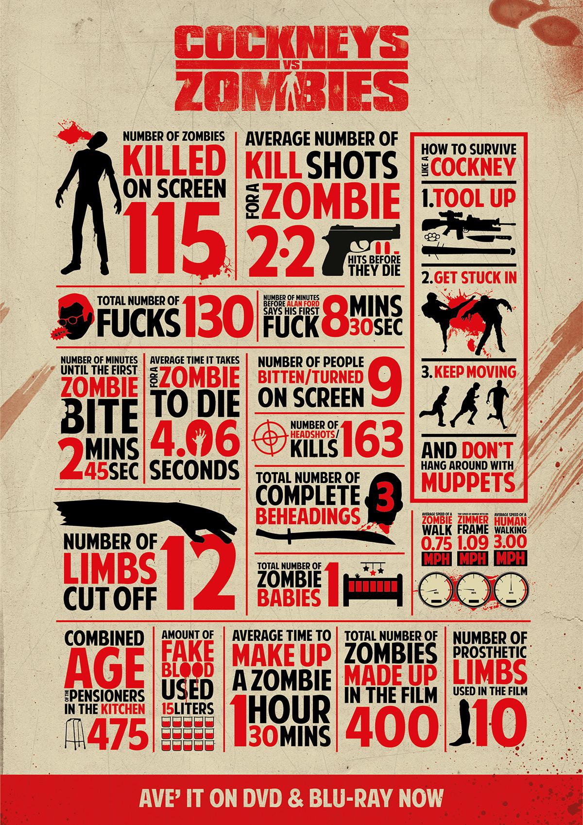 cockney-vs-zombies-infographic